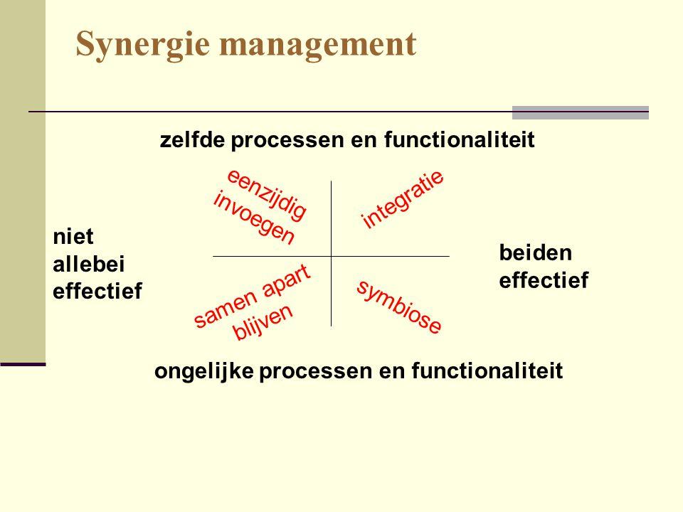 Synergie management beiden effectief niet allebei effectief zelfde processen en functionaliteit ongelijke processen en functionaliteit integratie eenz