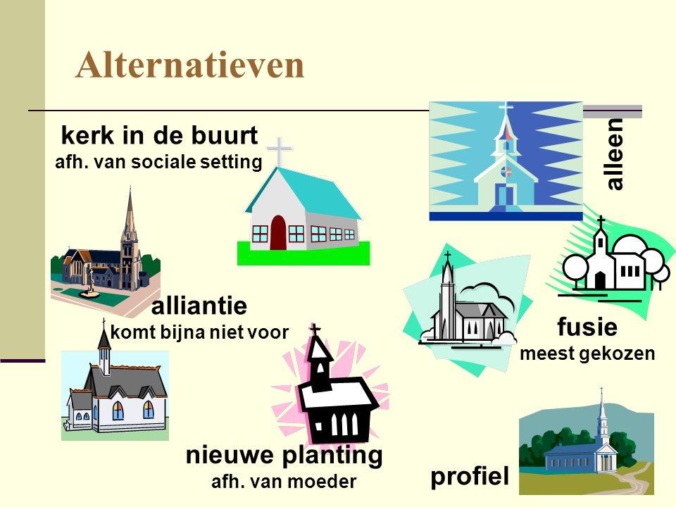 Alternatieven alliantie komt bijna niet voor fusie meest gekozen alleen profiel kerk in de buurt afh. van sociale setting nieuwe planting afh. van moe