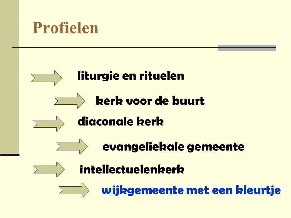 Profielen liturgie en rituelen kerk voor de buurt diaconale kerk evangeliekale gemeente intellectuelenkerk wijkgemeente met een kleurtje