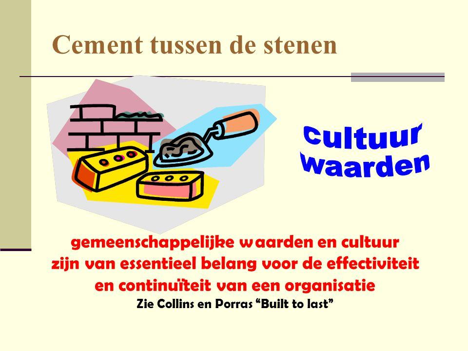 Cement tussen de stenen gemeenschappelijke waarden en cultuur zijn van essentieel belang voor de effectiviteit en continuïteit van een organisatie Zie