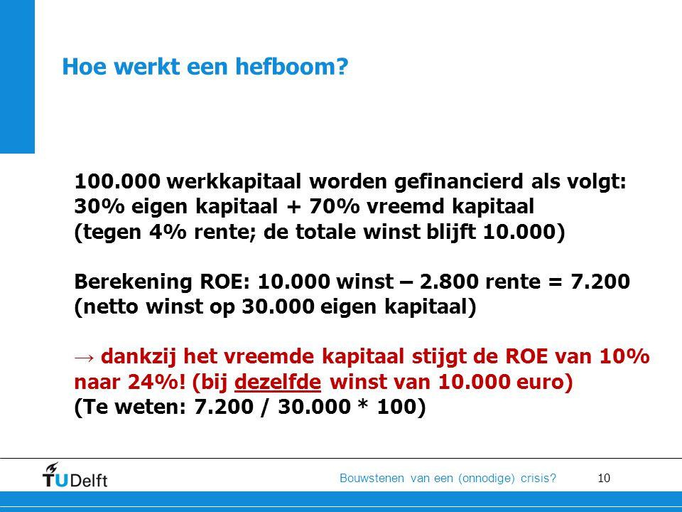 10 Bouwstenen van een (onnodige) crisis? 100.000 werkkapitaal worden gefinancierd als volgt: 30% eigen kapitaal + 70% vreemd kapitaal (tegen 4% rente;
