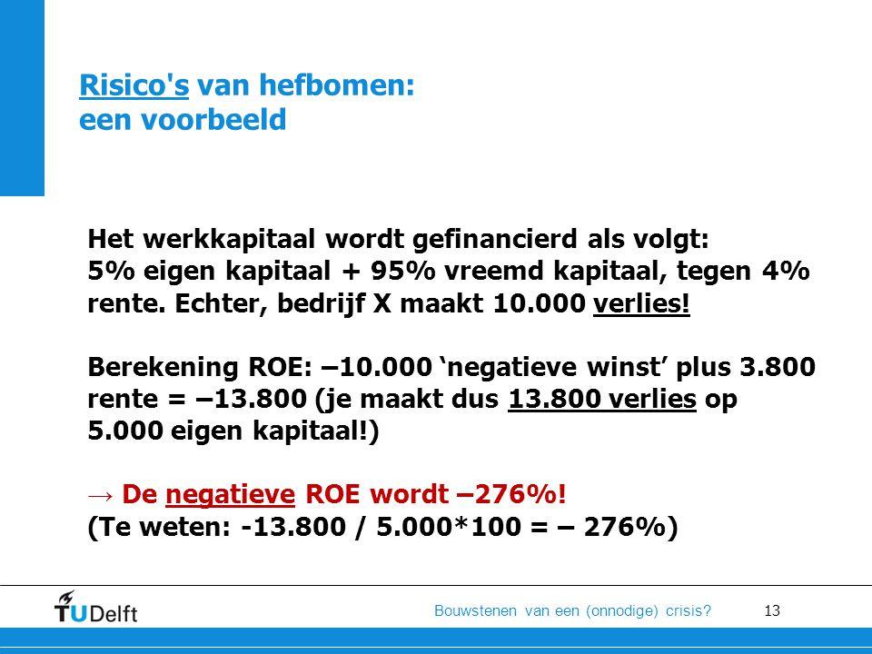 13 Bouwstenen van een (onnodige) crisis? Het werkkapitaal wordt gefinancierd als volgt: 5% eigen kapitaal + 95% vreemd kapitaal, tegen 4% rente. Echte