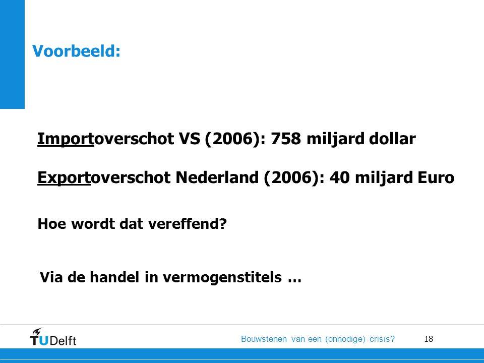 18 Bouwstenen van een (onnodige) crisis? Importoverschot VS (2006): 758 miljard dollar Exportoverschot Nederland (2006): 40 miljard Euro Voorbeeld: Vi