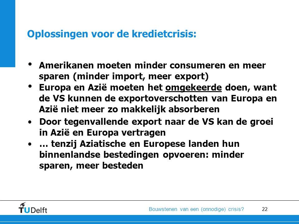22 Bouwstenen van een (onnodige) crisis? • Amerikanen moeten minder consumeren en meer sparen (minder import, meer export) • Europa en Azië moeten het