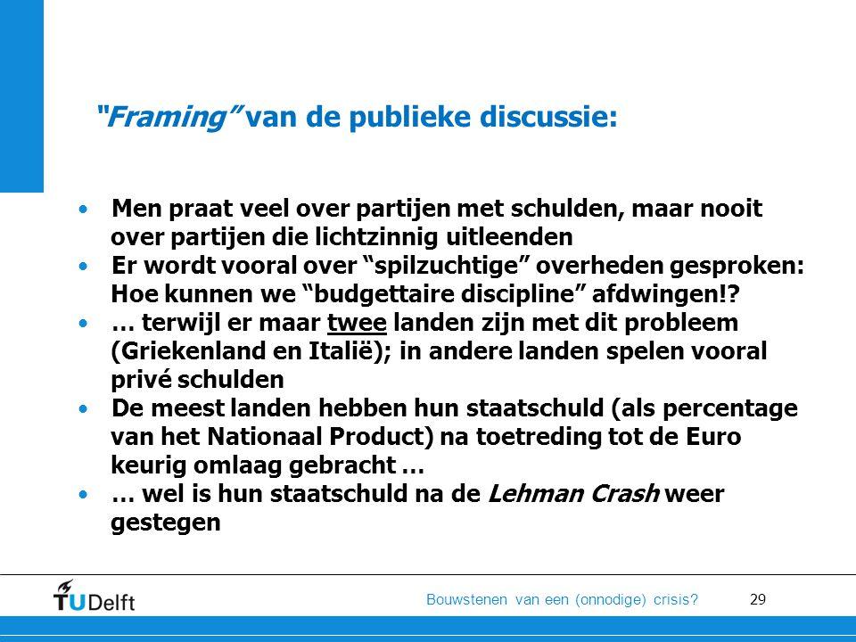"""29 Bouwstenen van een (onnodige) crisis? """"Framing"""" van de publieke discussie: •Men praat veel over partijen met schulden, maar nooit over partijen die"""