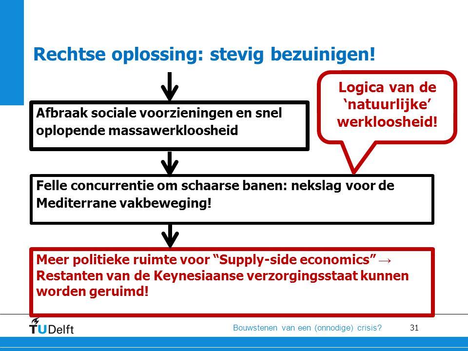 31 Bouwstenen van een (onnodige) crisis.Rechtse oplossing: stevig bezuinigen.