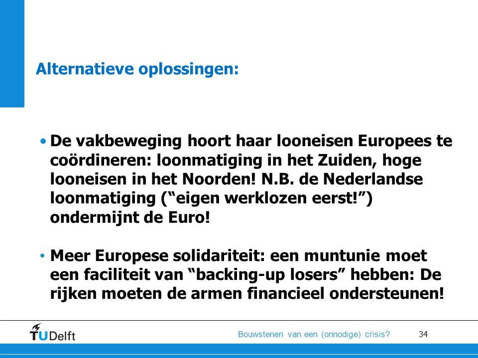 34 Bouwstenen van een (onnodige) crisis? Alternatieve oplossingen: •De vakbeweging hoort haar looneisen Europees te coördineren: loonmatiging in het Z