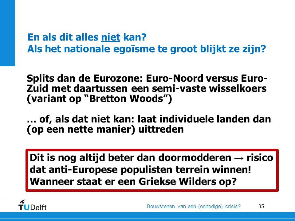 """35 Bouwstenen van een (onnodige) crisis? Splits dan de Eurozone: Euro-Noord versus Euro- Zuid met daartussen een semi-vaste wisselkoers (variant op """"B"""