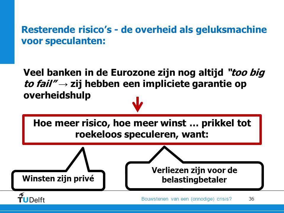 36 Bouwstenen van een (onnodige) crisis? Resterende risico's - de overheid als geluksmachine voor speculanten: Veel banken in de Eurozone zijn nog alt