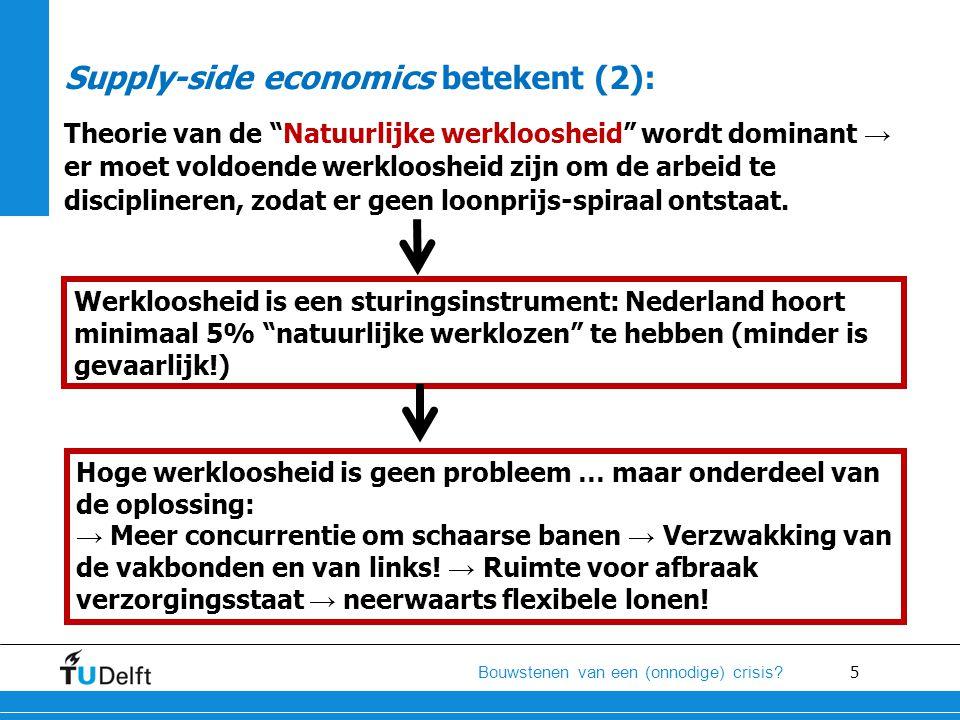 """5 Bouwstenen van een (onnodige) crisis? Supply-side economics betekent (2): Theorie van de """"Natuurlijke werkloosheid"""" wordt dominant → er moet voldoen"""