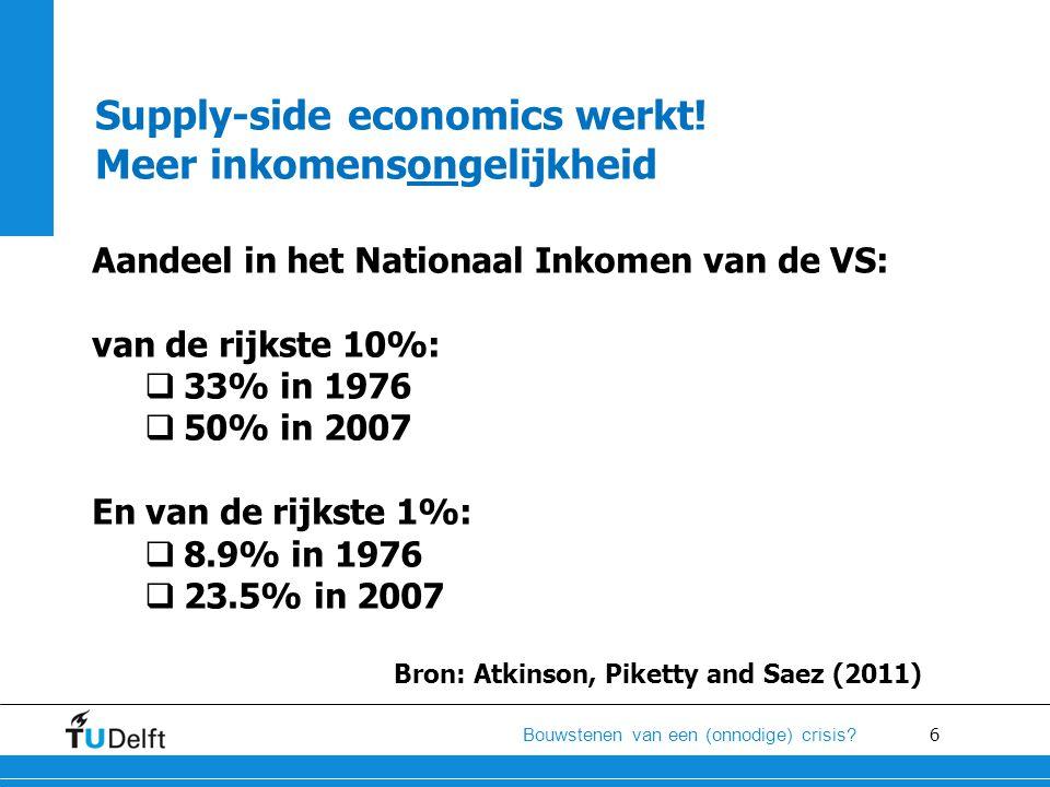 6 Bouwstenen van een (onnodige) crisis? Supply-side economics werkt! Meer inkomensongelijkheid Aandeel in het Nationaal Inkomen van de VS: van de rijk