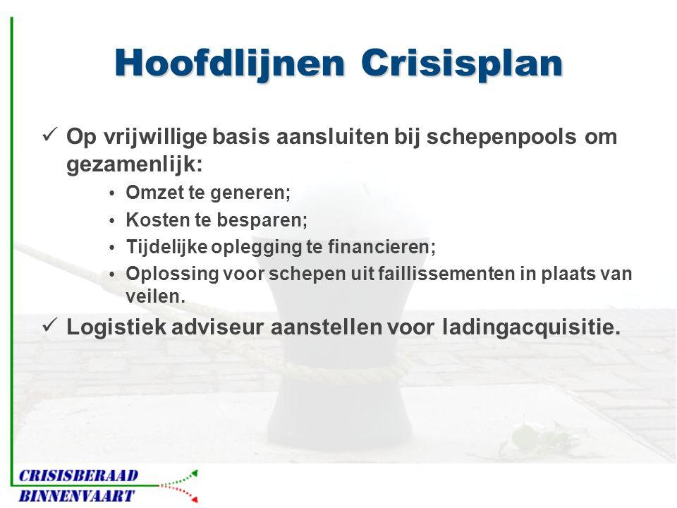 Hoofdlijnen Crisisplan  Op vrijwillige basis aansluiten bij schepenpools om gezamenlijk: • Omzet te generen; • Kosten te besparen; • Tijdelijke oplegging te financieren; • Oplossing voor schepen uit faillissementen in plaats van veilen.
