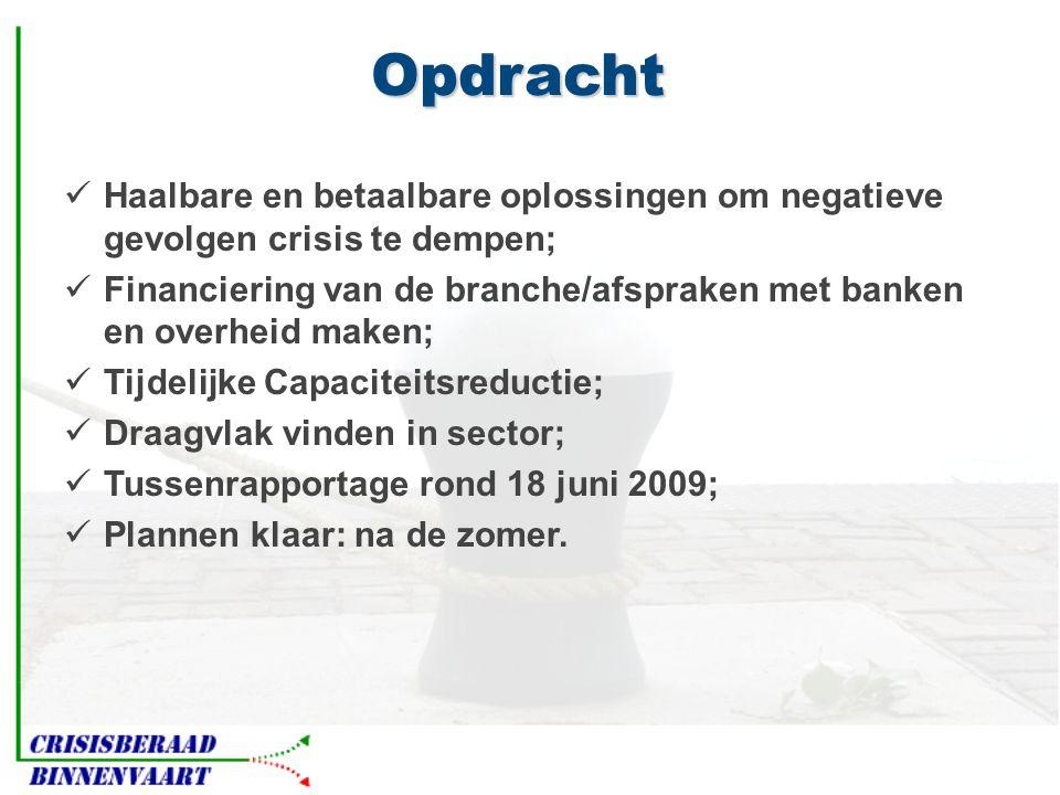 Opdracht  Haalbare en betaalbare oplossingen om negatieve gevolgen crisis te dempen;  Financiering van de branche/afspraken met banken en overheid maken;  Tijdelijke Capaciteitsreductie;  Draagvlak vinden in sector;  Tussenrapportage rond 18 juni 2009;  Plannen klaar: na de zomer.