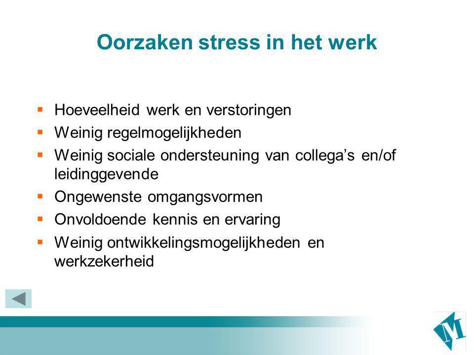 Invloed op stress Organisatie/manager:  taakeisen-regelmogelijkheden-sociale ondersteuning (Karaksek & Theorell) Individu:  Spanningsboog (Compernolle)