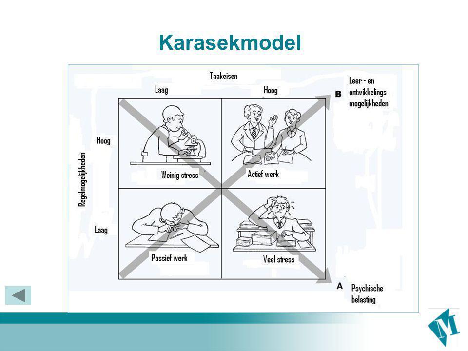 Preventie leidraad Twee niveau's:  individueel  Signalen oppakken en bespreken  Terugkeergesprek bij verzuim  Frequent verzuimgesprek  afdelingsoverleg
