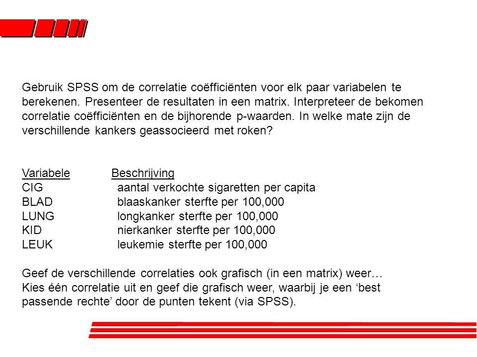 Gebruik SPSS om de correlatie coëfficiënten voor elk paar variabelen te berekenen.