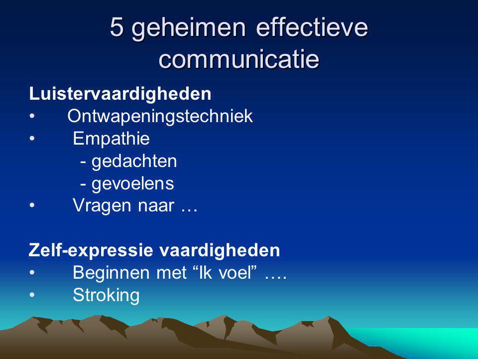 5 geheimen effectieve communicatie Luistervaardigheden • Ontwapeningstechniek • Empathie - gedachten - gevoelens • Vragen naar … Zelf-expressie vaardi