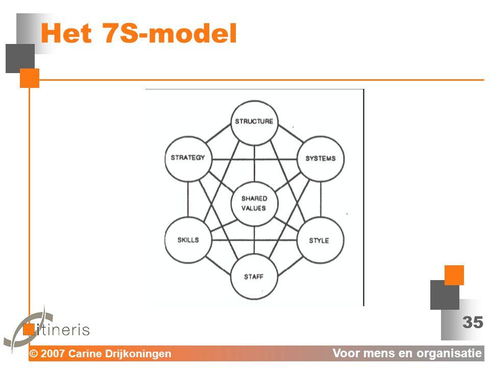 © 2007 Carine Drijkoningen Voor mens en organisatie 35 Het 7S-model