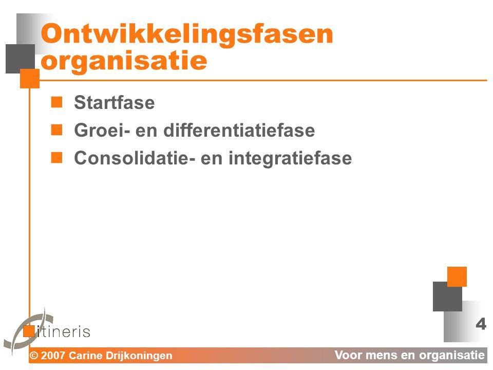 © 2007 Carine Drijkoningen Voor mens en organisatie 4 Ontwikkelingsfasen organisatie  Startfase  Groei- en differentiatiefase  Consolidatie- en integratiefase