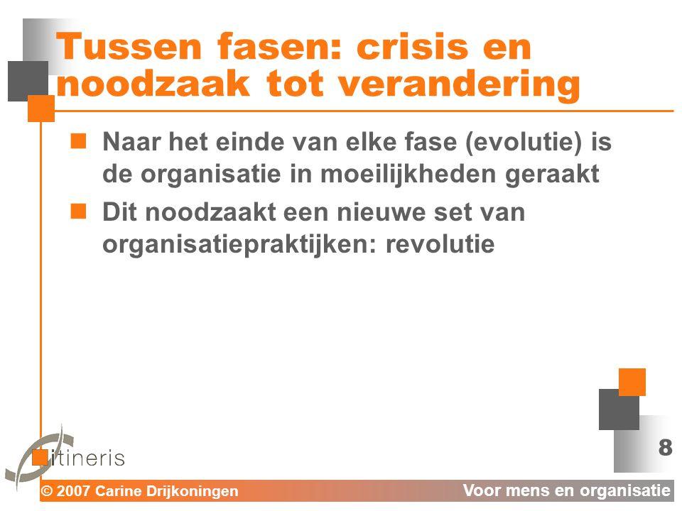 © 2007 Carine Drijkoningen Voor mens en organisatie 8 Tussen fasen: crisis en noodzaak tot verandering  Naar het einde van elke fase (evolutie) is de organisatie in moeilijkheden geraakt  Dit noodzaakt een nieuwe set van organisatiepraktijken: revolutie