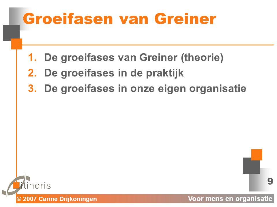 © 2007 Carine Drijkoningen Voor mens en organisatie 9 Groeifasen van Greiner 1.De groeifases van Greiner (theorie) 2.De groeifases in de praktijk 3.De groeifases in onze eigen organisatie
