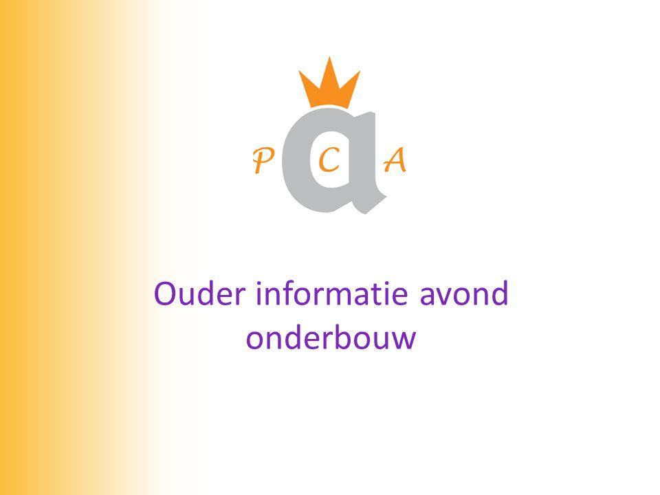 Ouder informatie avond onderbouw