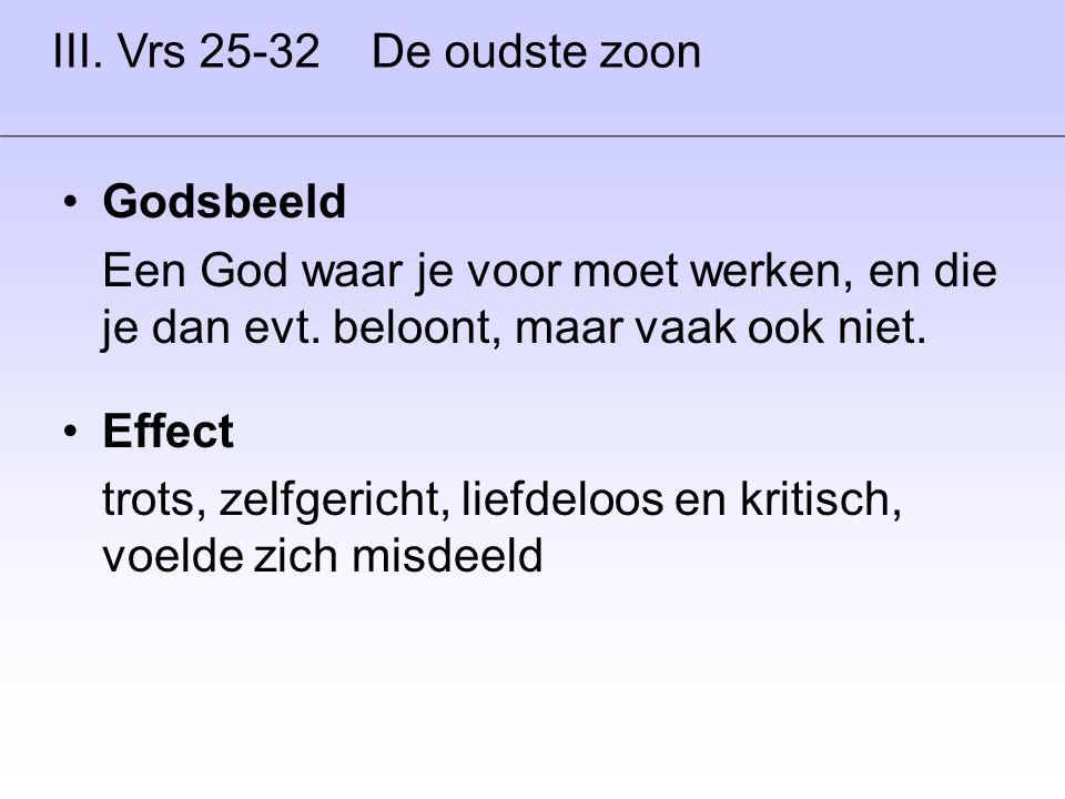 •Godsbeeld Een God waar je voor moet werken, en die je dan evt. beloont, maar vaak ook niet. •Effect trots, zelfgericht, liefdeloos en kritisch, voeld