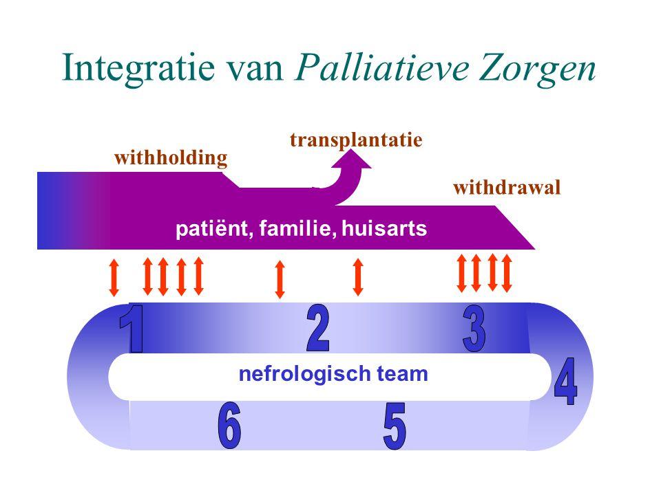 Integratie van Palliatieve Zorgen patiënt, familie, huisarts nefrologisch team withholding withdrawal transplantatie