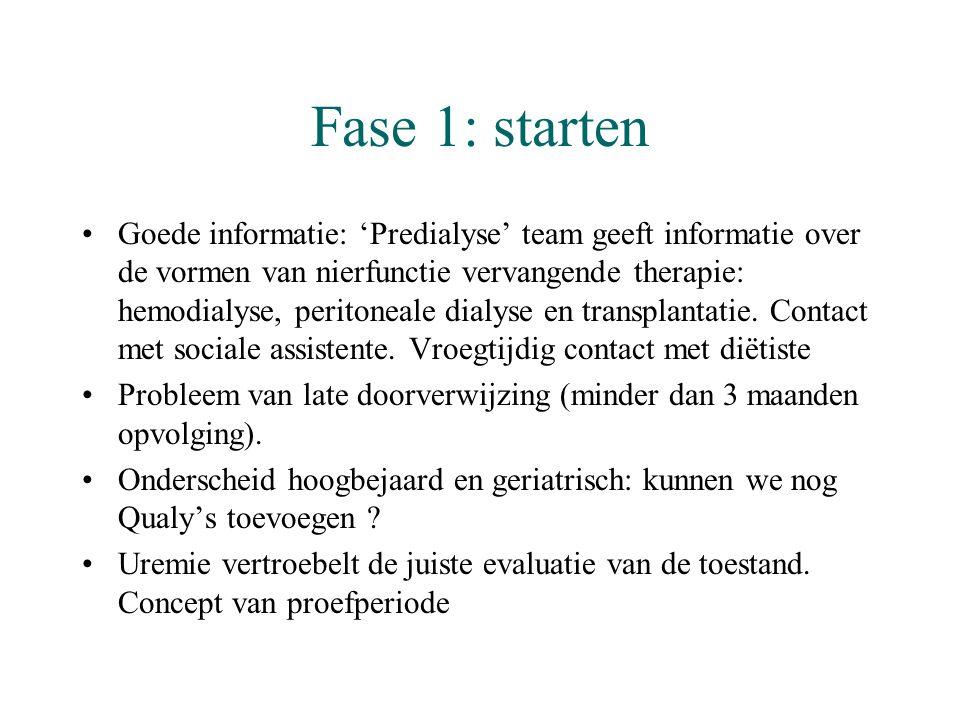 Fase 1: starten •Goede informatie: 'Predialyse' team geeft informatie over de vormen van nierfunctie vervangende therapie: hemodialyse, peritoneale di