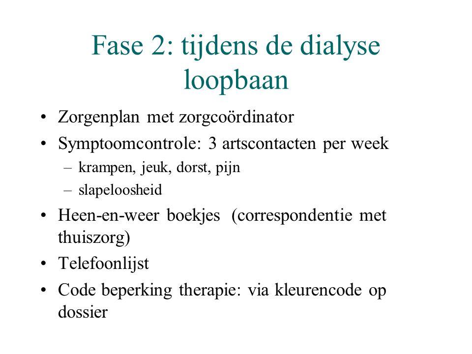 Fase 2: tijdens de dialyse loopbaan •Zorgenplan met zorgcoördinator •Symptoomcontrole: 3 artscontacten per week –krampen, jeuk, dorst, pijn –slapeloos