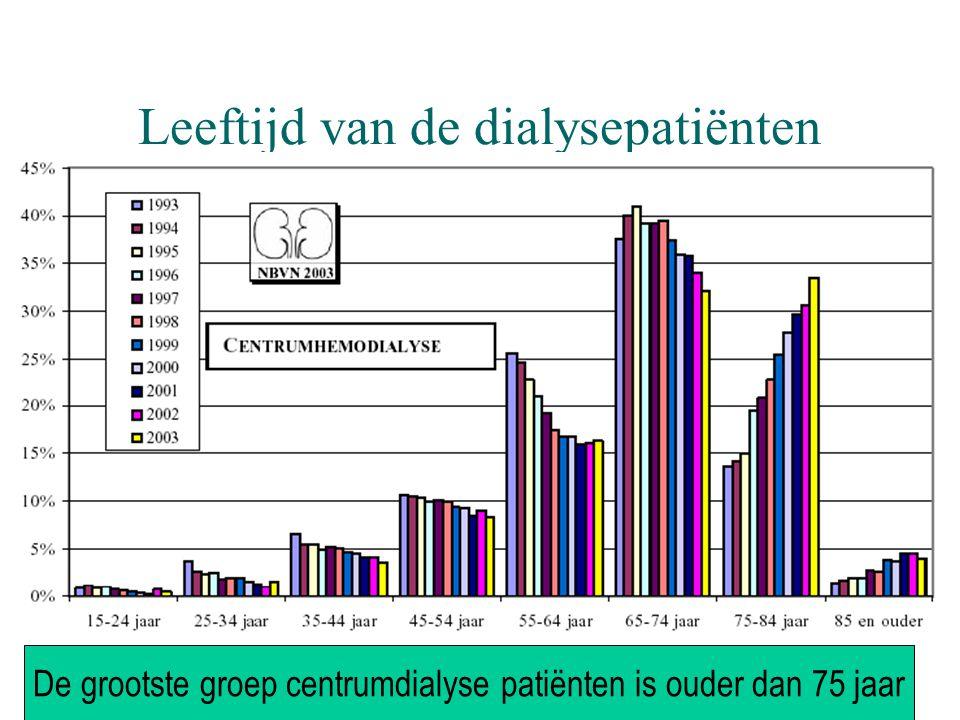 Leeftijd van de dialysepatiënten De grootste groep centrumdialyse patiënten is ouder dan 75 jaar