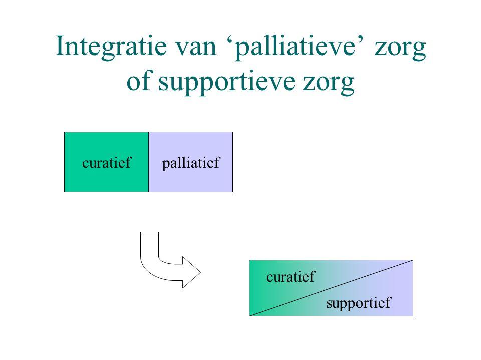 Integratie van 'palliatieve' zorg of supportieve zorg curatiefpalliatief supportief curatief