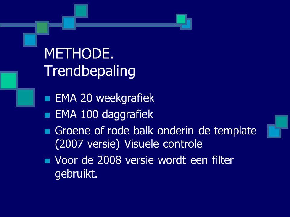 METHODE. Trendbepaling  EMA 20 weekgrafiek  EMA 100 daggrafiek  Groene of rode balk onderin de template (2007 versie) Visuele controle  Voor de 20