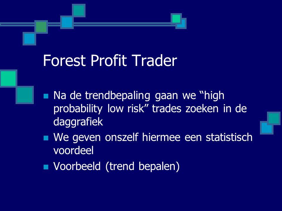 """Forest Profit Trader  Na de trendbepaling gaan we """"high probability low risk"""" trades zoeken in de daggrafiek  We geven onszelf hiermee een statistis"""