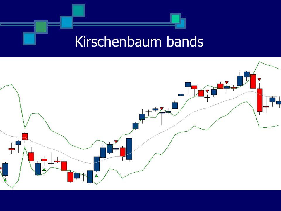 Kirschenbaum bands