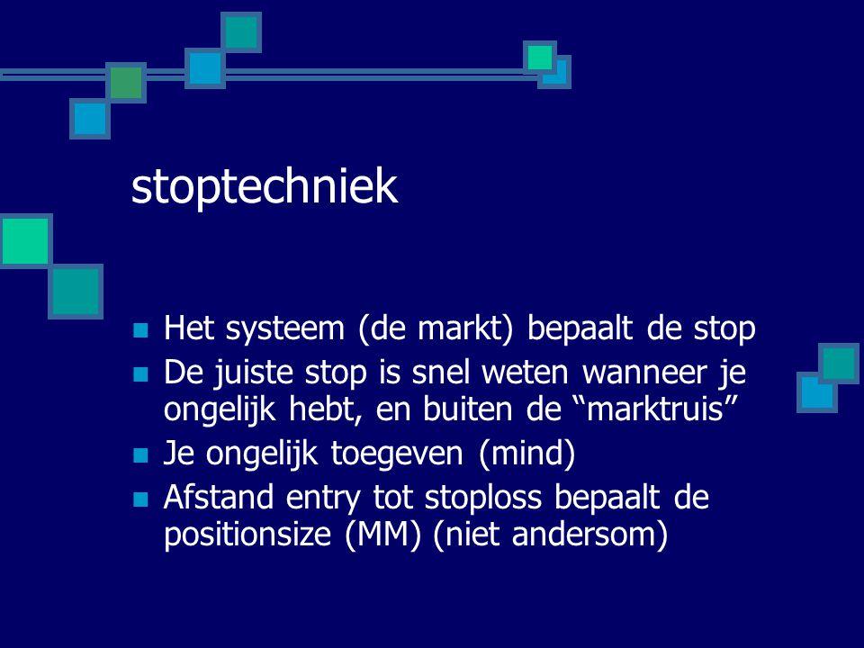 """stoptechniek  Het systeem (de markt) bepaalt de stop  De juiste stop is snel weten wanneer je ongelijk hebt, en buiten de """"marktruis""""  Je ongelijk"""