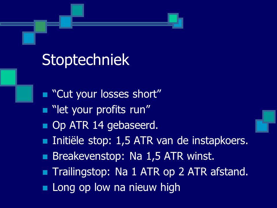"""Stoptechniek  """"Cut your losses short""""  """"let your profits run""""  Op ATR 14 gebaseerd.  Initiële stop: 1,5 ATR van de instapkoers.  Breakevenstop: N"""