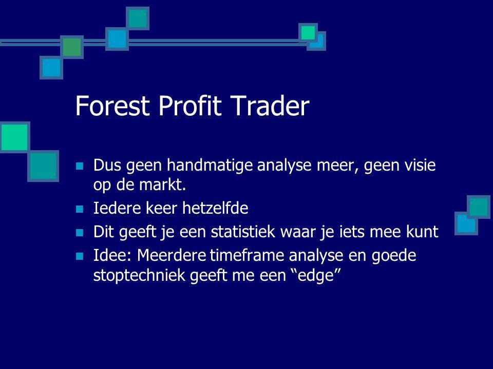 Forest Profit Trader  Dus geen handmatige analyse meer, geen visie op de markt.  Iedere keer hetzelfde  Dit geeft je een statistiek waar je iets me