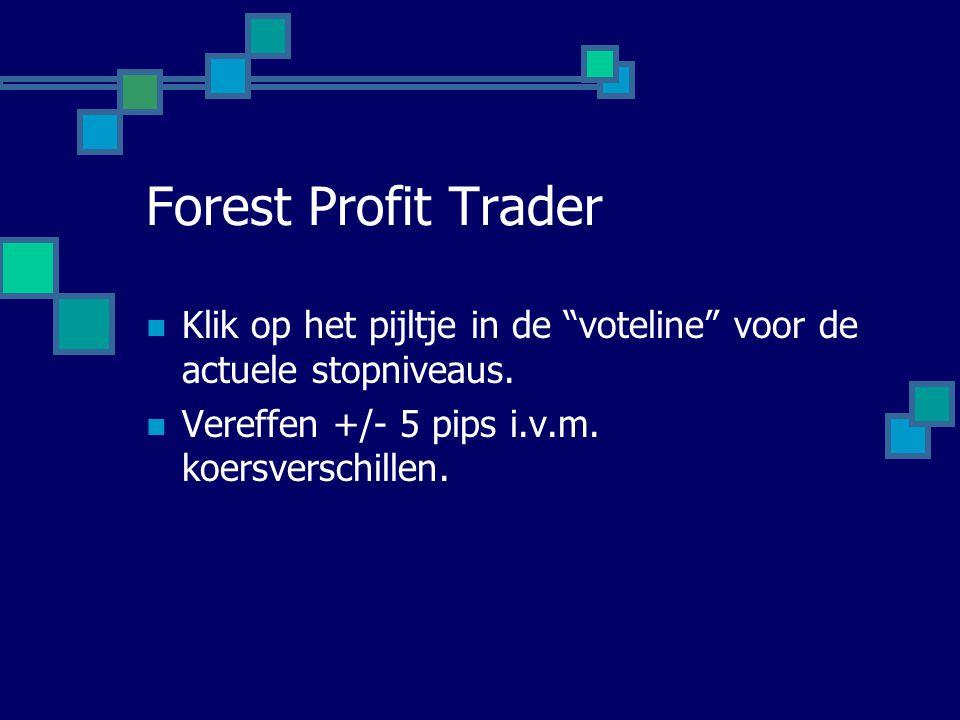 """Forest Profit Trader  Klik op het pijltje in de """"voteline"""" voor de actuele stopniveaus.  Vereffen +/- 5 pips i.v.m. koersverschillen."""