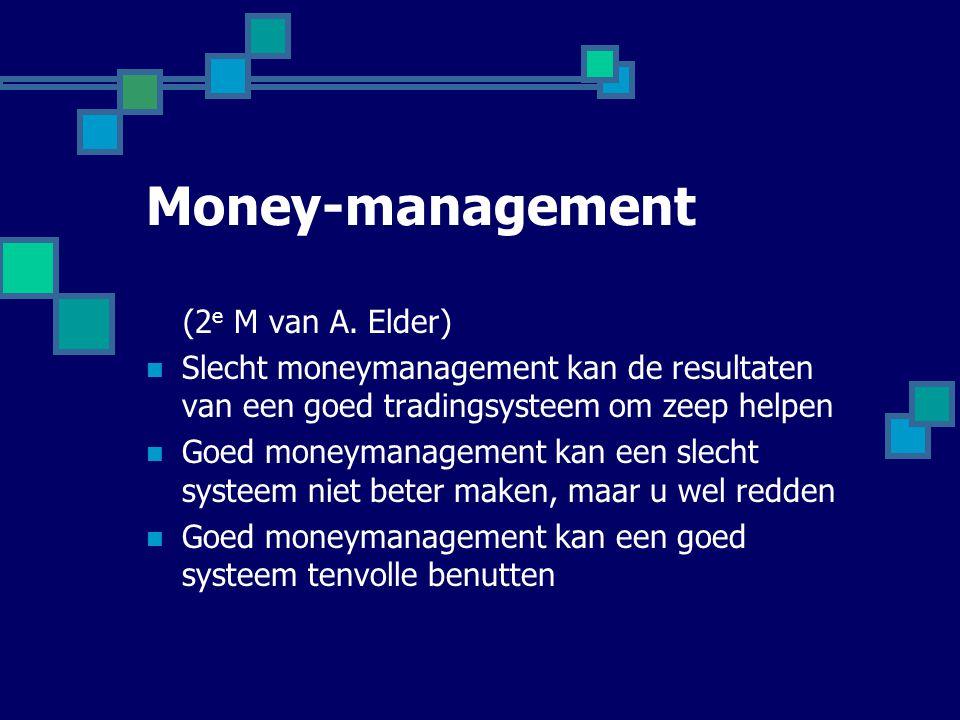Money-management (2 e M van A. Elder)  Slecht moneymanagement kan de resultaten van een goed tradingsysteem om zeep helpen  Goed moneymanagement kan