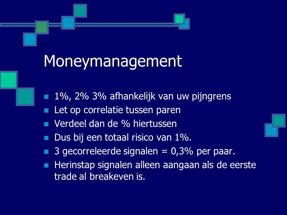 Moneymanagement  1%, 2% 3% afhankelijk van uw pijngrens  Let op correlatie tussen paren  Verdeel dan de % hiertussen  Dus bij een totaal risico va