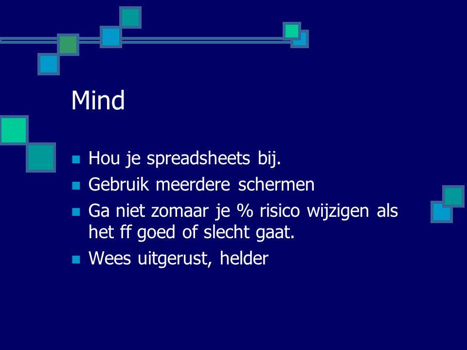 Mind  Hou je spreadsheets bij.  Gebruik meerdere schermen  Ga niet zomaar je % risico wijzigen als het ff goed of slecht gaat.  Wees uitgerust, he