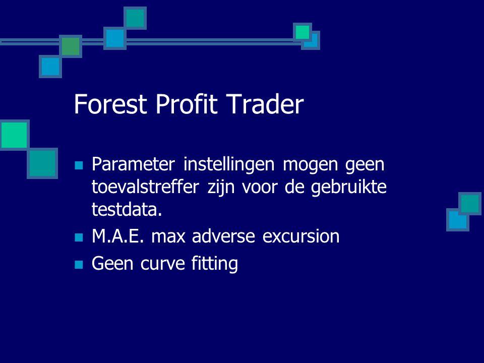 Forest Profit Trader  Parameter instellingen mogen geen toevalstreffer zijn voor de gebruikte testdata.  M.A.E. max adverse excursion  Geen curve f