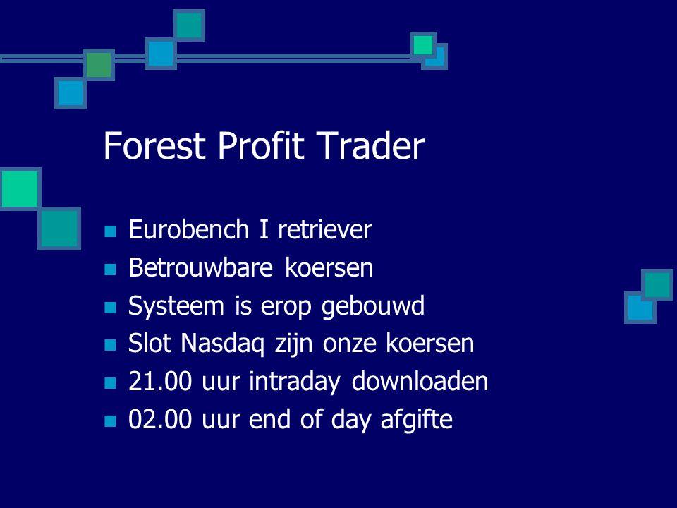 Forest Profit Trader  Eurobench I retriever  Betrouwbare koersen  Systeem is erop gebouwd  Slot Nasdaq zijn onze koersen  21.00 uur intraday down