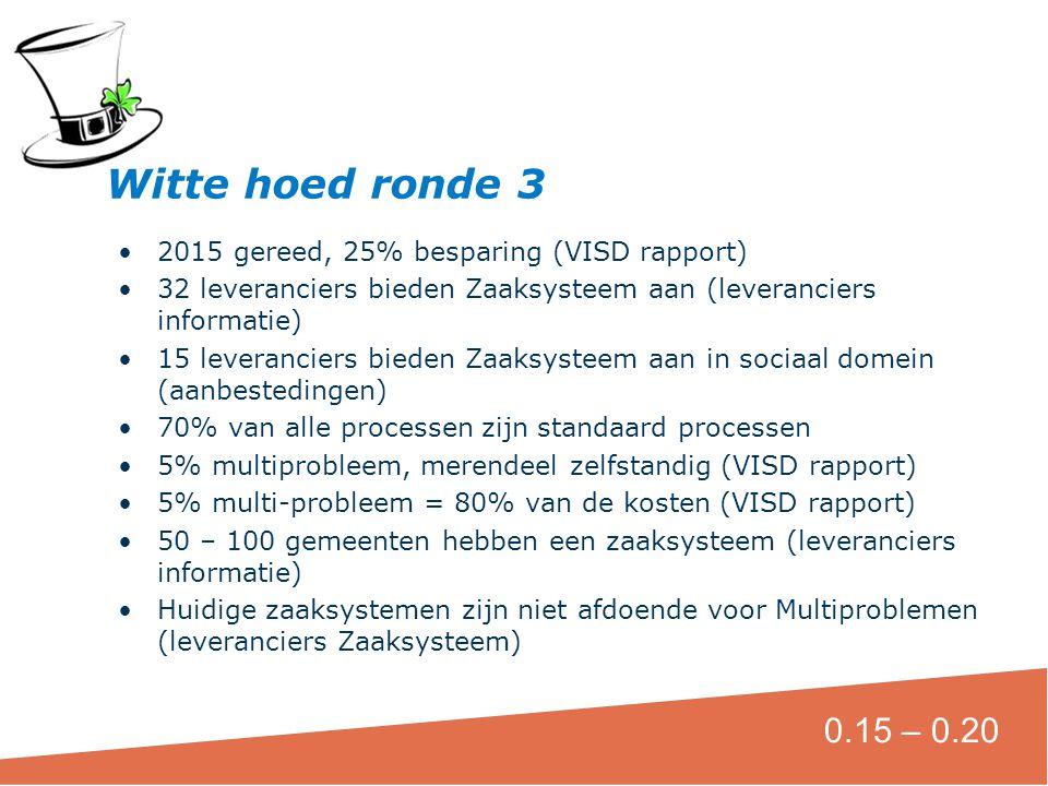 •2015 gereed, 25% besparing (VISD rapport) •32 leveranciers bieden Zaaksysteem aan (leveranciers informatie) •15 leveranciers bieden Zaaksysteem aan i