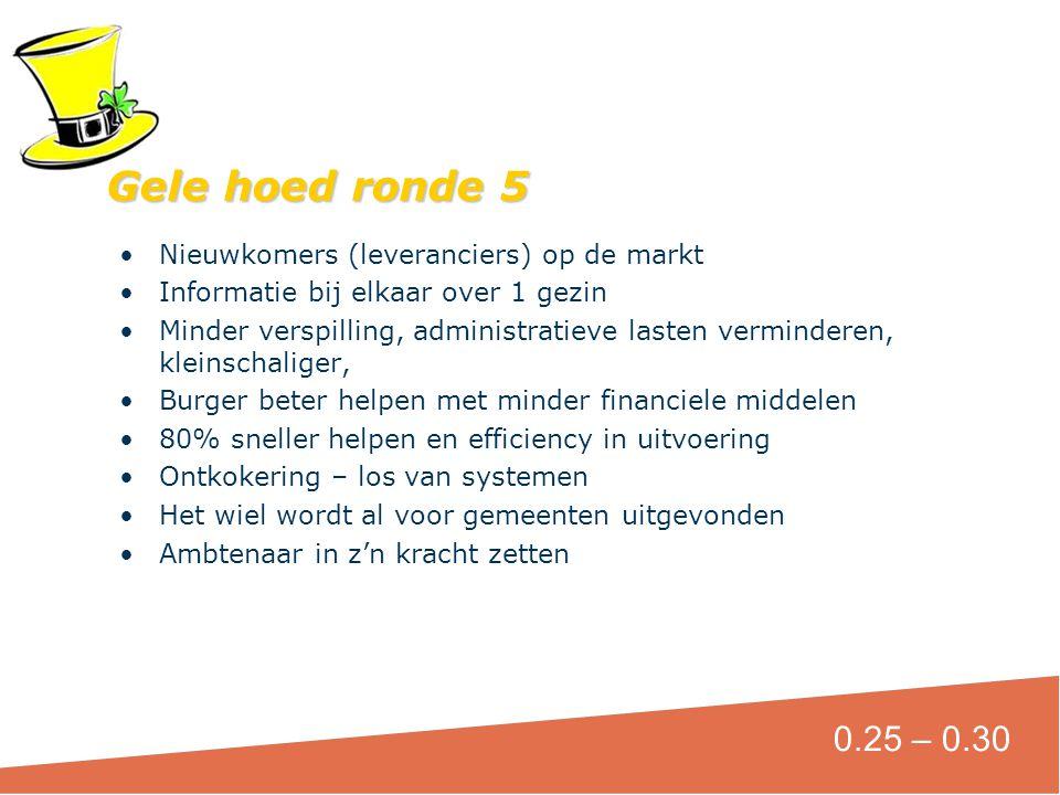 •Nieuwkomers (leveranciers) op de markt •Informatie bij elkaar over 1 gezin •Minder verspilling, administratieve lasten verminderen, kleinschaliger, •