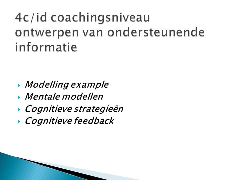  Modelling example  Mentale modellen  Cognitieve strategieën  Cognitieve feedback