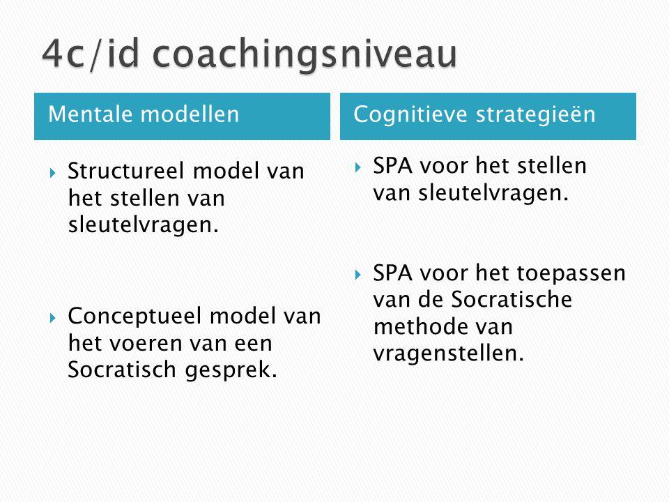 Mentale modellenCognitieve strategieën  Structureel model van het stellen van sleutelvragen.  Conceptueel model van het voeren van een Socratisch ge