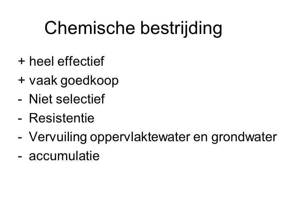Chemische bestrijding + heel effectief + vaak goedkoop -Niet selectief -Resistentie -Vervuiling oppervlaktewater en grondwater -accumulatie