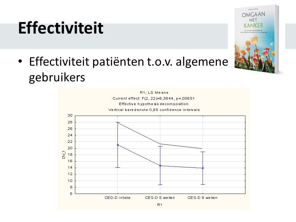 Effectiviteit • Effectiviteit patiënten t.o.v. algemene gebruikers